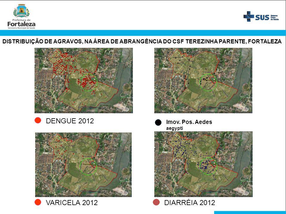 DISTRIBUIÇÃO DE AGRAVOS, NA ÁREA DE ABRANGÊNCIA DO CSF TEREZINHA PARENTE, FORTALEZA DENGUE 2012 Imov. Pos. Aedes aegypti DIARRÉIA 2012VARICELA 2012