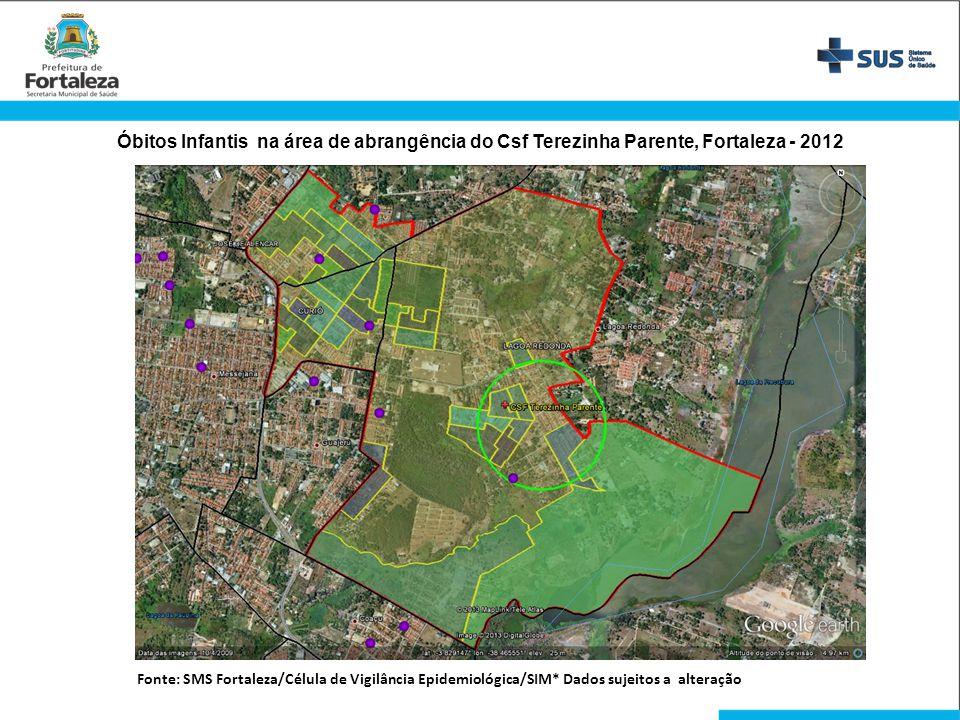 Óbitos Infantis na área de abrangência do Csf Terezinha Parente, Fortaleza - 2012 Fonte: SMS Fortaleza/Célula de Vigilância Epidemiológica/SIM* Dados