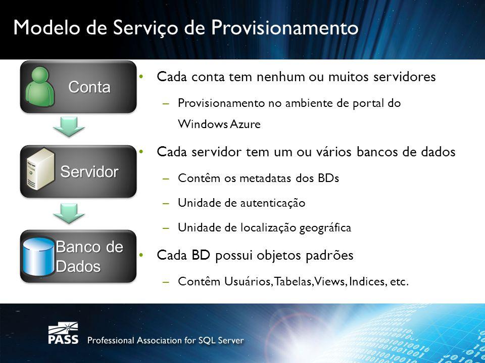 Cada conta tem nenhum ou muitos servidores –Provisionamento no ambiente de portal do Windows Azure Cada servidor tem um ou vários bancos de dados –Con