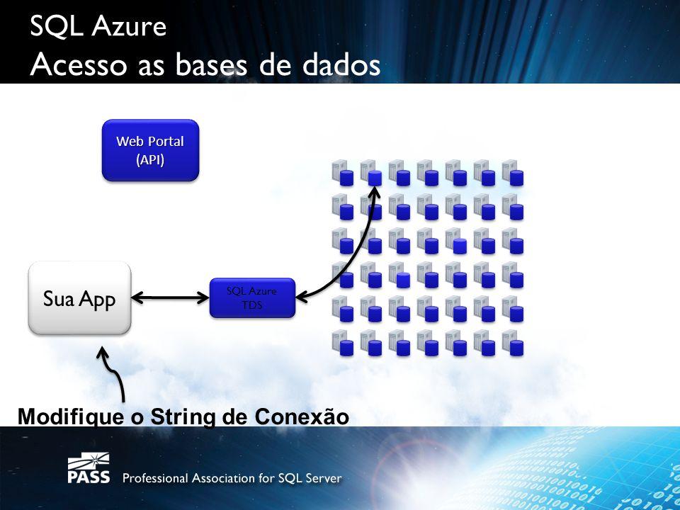 SQL Azure Acesso as bases de dados Web Portal (API) (API) SQL Azure TDS SQL Azure TDS Sua App Modifique o String de Conexão
