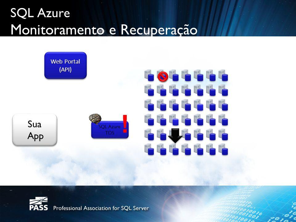 SQL Azure Monitoramento e Recuperação Web Portal (API) (API) SQL Azure TDS SQL Azure TDS Sua App Sua App !