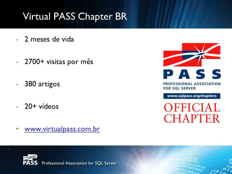 Virtual PASS Chapter BR -2 meses de vida -2700+ visitas por mês -380 artigos -20+ vídeos www.virtualpass.com.br