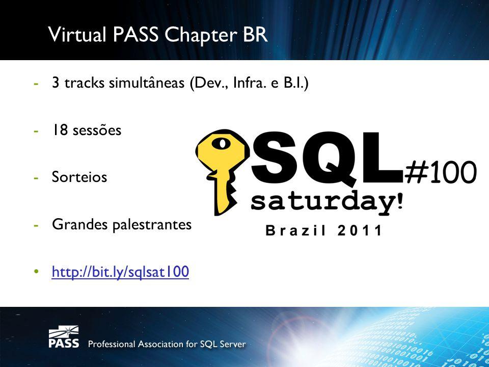 Virtual PASS Chapter BR -3 tracks simultâneas (Dev., Infra. e B.I.) -18 sessões -Sorteios -Grandes palestrantes http://bit.ly/sqlsat100