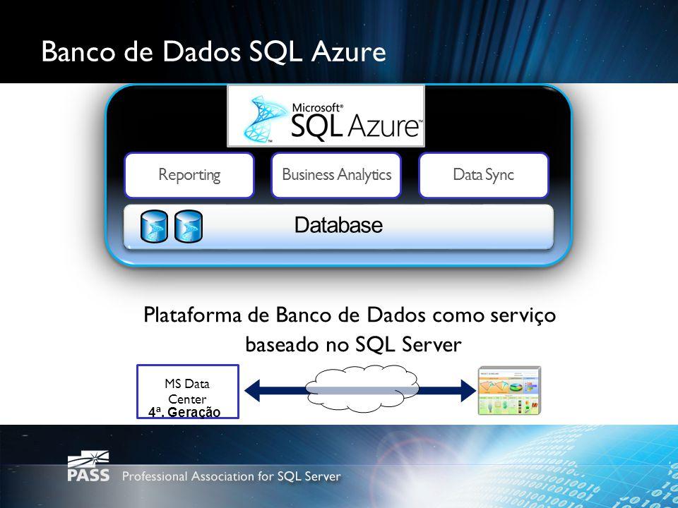 Evolução do SQL Azure SQL Azure TDS + TSQL Model Web App SQL Client * Windows Azure Browser Application Application REST Client REST (Astoria) ADO.Net + EF Application SQL Client * Cloud HTTP HTTP+REST TDS * Acesso via Cliente usando TDS para ODBC, ADO.Net, OLEDB, PHP-SQL, Ruby, … Data Center ODBC, OLEDB, ADO.Net PHP, Ruby, … OLD SDS REST/SOAP + ACE Model Web App REST Client Windows Azure Browser Application Application REST Client HTTP HTTP+REST Data Center Cloud
