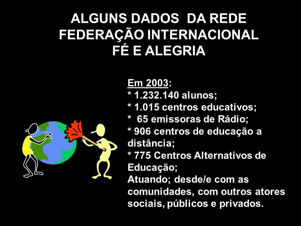 ALGUNS DADOS DA REDE FEDERAÇÃO INTERNACIONAL FÉ E ALEGRIA Em 2003: * 1.232.140 alunos; * 1.015 centros educativos; * 65 emissoras de Rádio; * 906 cent