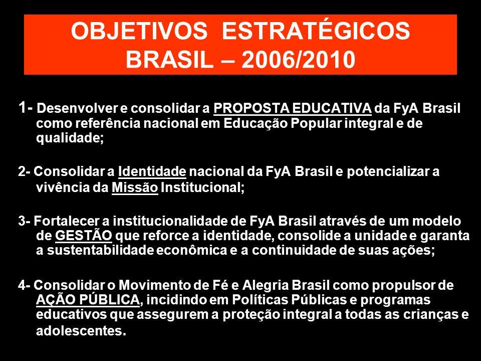 OBJETIVOS ESTRATÉGICOS BRASIL – 2006/2010 1- Desenvolver e consolidar a PROPOSTA EDUCATIVA da FyA Brasil como referência nacional em Educação Popular integral e de qualidade; 2- Consolidar a Identidade nacional da FyA Brasil e potencializar a vivência da Missão Institucional; 3- Fortalecer a institucionalidade de FyA Brasil através de um modelo de GESTÃO que reforce a identidade, consolide a unidade e garanta a sustentabilidade econômica e a continuidade de suas ações; 4- Consolidar o Movimento de Fé e Alegria Brasil como propulsor de AÇÃO PÚBLICA, incidindo em Políticas Públicas e programas educativos que assegurem a proteção integral a todas as crianças e adolescentes.