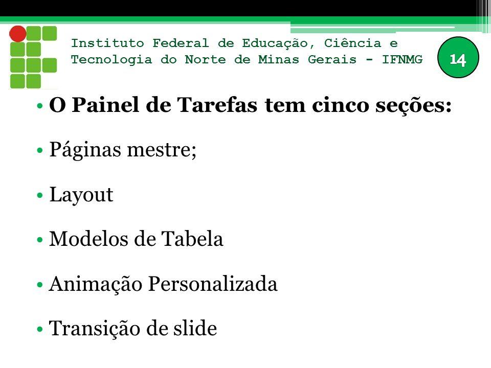 Instituto Federal de Educação, Ciência e Tecnologia do Norte de Minas Gerais - IFNMG O Painel de Tarefas tem cinco seções: Páginas mestre; Layout Modelos de Tabela Animação Personalizada Transição de slide