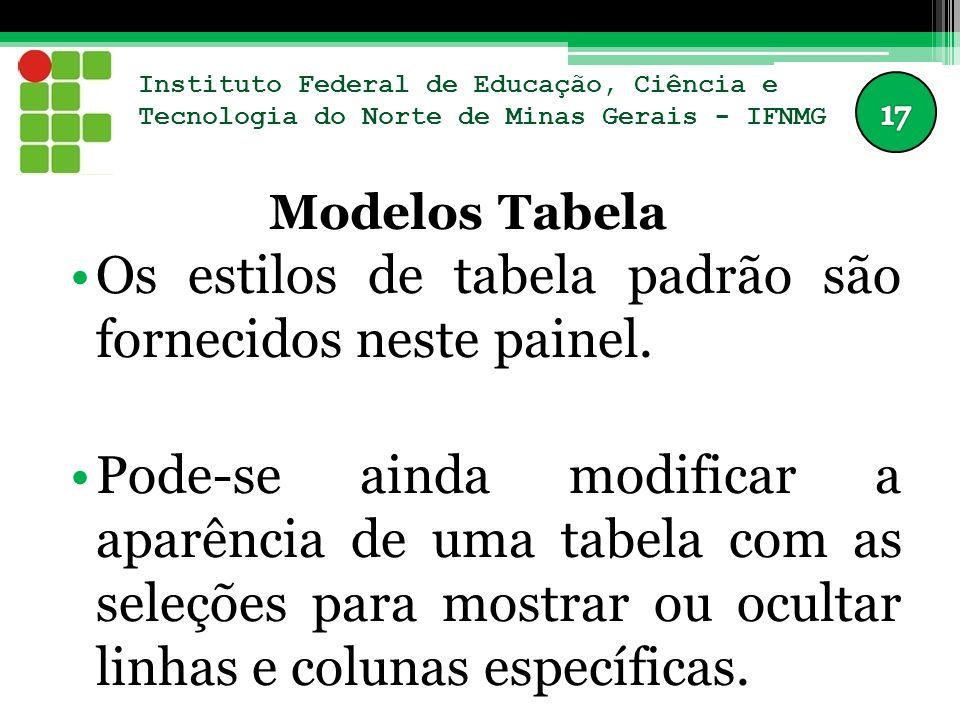 Instituto Federal de Educação, Ciência e Tecnologia do Norte de Minas Gerais - IFNMG Modelos Tabela Os estilos de tabela padrão são fornecidos neste painel.