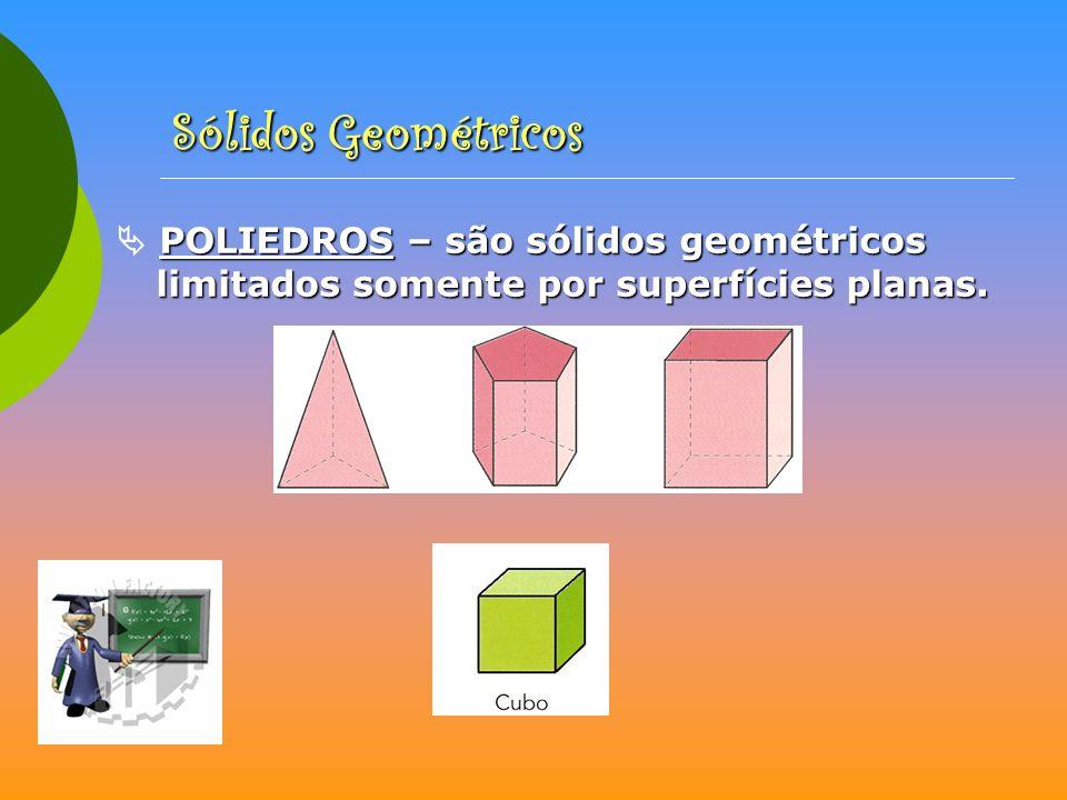 Sólidos Geométricos P PP POLIEDROS – são sólidos geométricos limitados somente por superfícies planas.