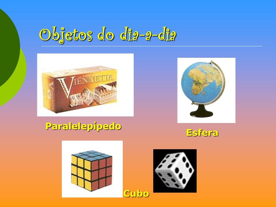Objetos do dia-a-dia Paralelepípedo Esfera Cubo Cubo