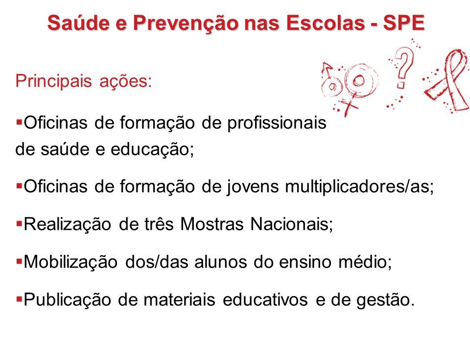 Saúde e Prevenção nas Escolas - SPE Principais ações: Oficinas de formação de profissionais de saúde e educação; Oficinas de formação de jovens multip