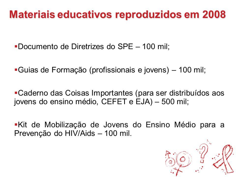 Materiais educativos reproduzidos em 2008 Documento de Diretrizes do SPE – 100 mil; Guias de Formação (profissionais e jovens) – 100 mil; Caderno das