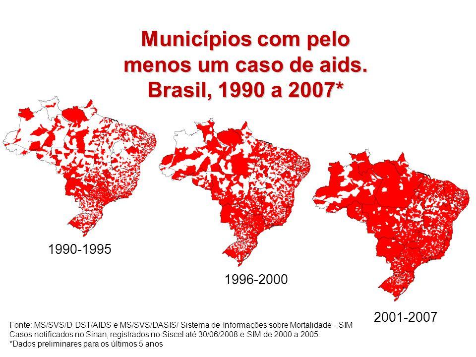 Municípios com pelo menos um caso de aids. Brasil, 1990 a 2007* 1990-1995 2001-2007 1996-2000 Fonte: MS/SVS/D-DST/AIDS e MS/SVS/DASIS/ Sistema de Info