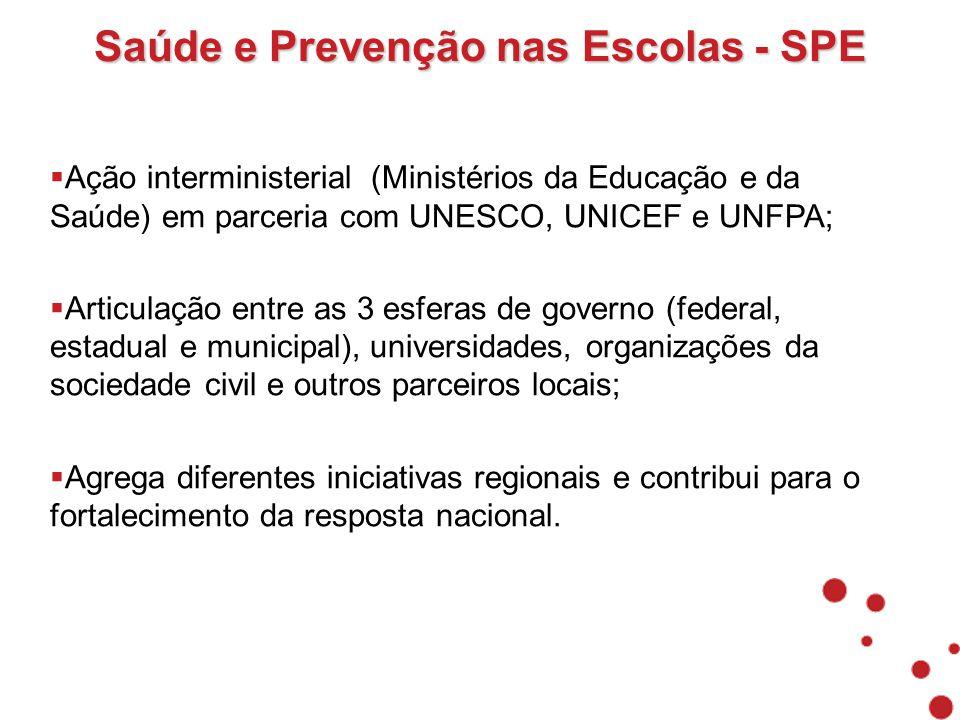 Saúde e Prevenção nas Escolas - SPE Ação interministerial (Ministérios da Educação e da Saúde) em parceria com UNESCO, UNICEF e UNFPA; Articulação ent