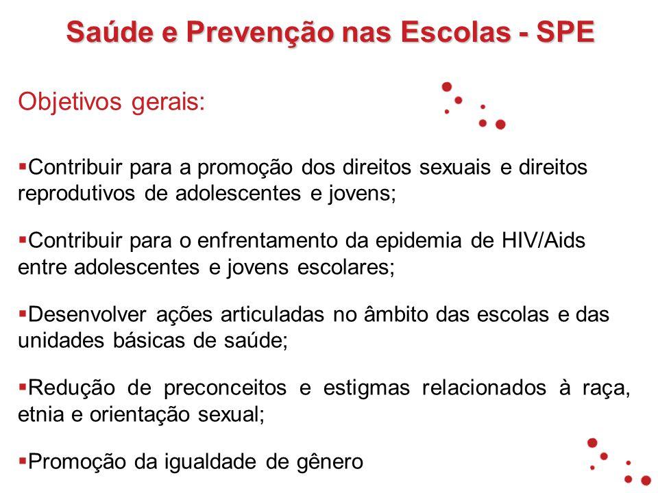 Saúde e Prevenção nas Escolas - SPE Objetivos gerais: Contribuir para a promoção dos direitos sexuais e direitos reprodutivos de adolescentes e jovens