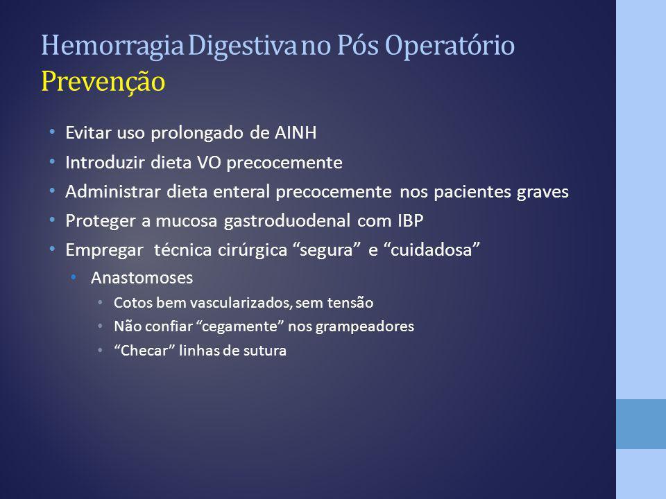 Hemorragia Digestiva no Pós Operatório Prevenção Evitar uso prolongado de AINH Introduzir dieta VO precocemente Administrar dieta enteral precocemente