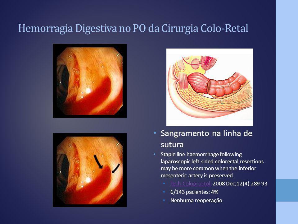 Hemorragia Digestiva no PO da Cirurgia Colo-Retal Sangramento na linha de sutura Staple line haemorrhage following laparoscopic left-sided colorectal