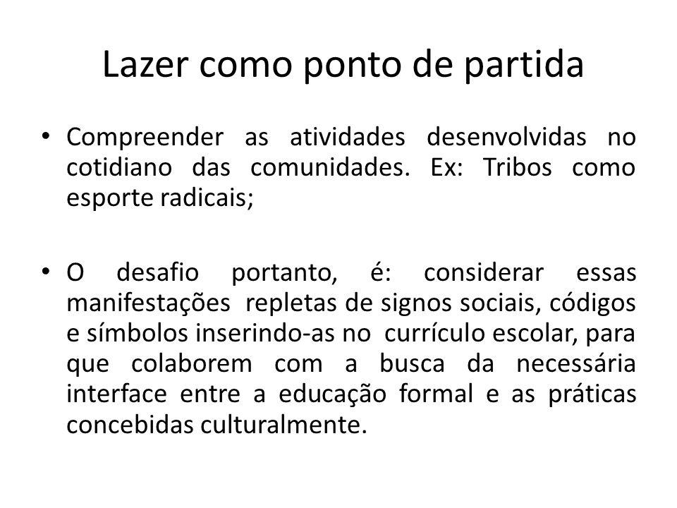 Lazer como ponto de partida Compreender as atividades desenvolvidas no cotidiano das comunidades.