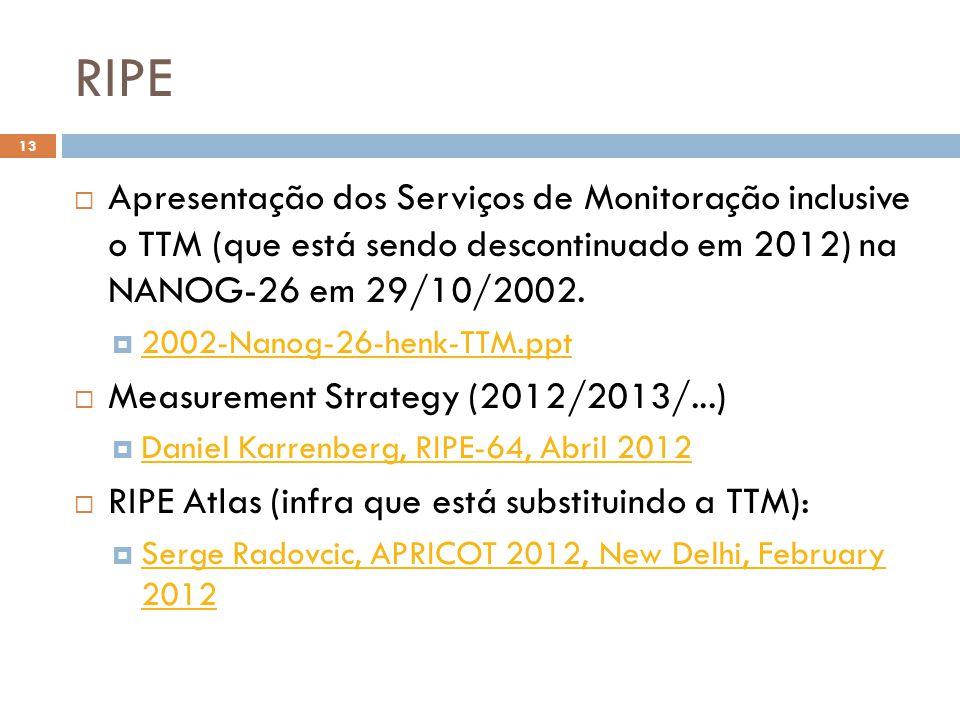 RIPE 13 Apresentação dos Serviços de Monitoração inclusive o TTM (que está sendo descontinuado em 2012) na NANOG-26 em 29/10/2002.