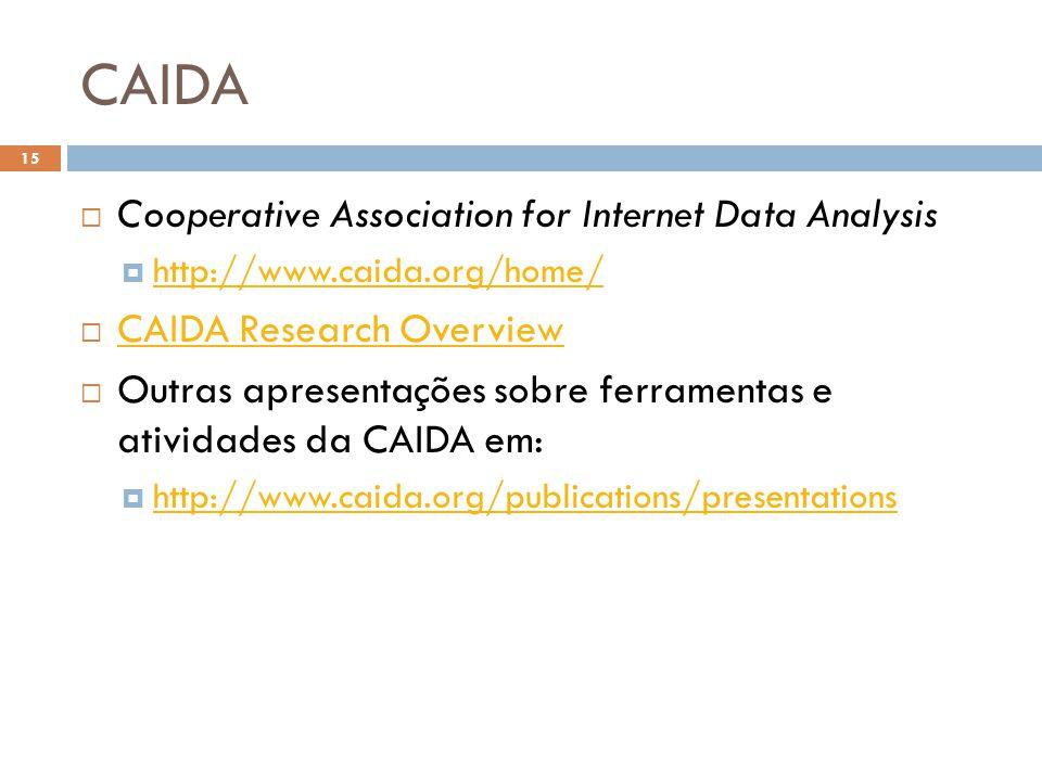CAIDA 15 Cooperative Association for Internet Data Analysis http://www.caida.org/home/ CAIDA Research Overview Outras apresentações sobre ferramentas e atividades da CAIDA em: http://www.caida.org/publications/presentations
