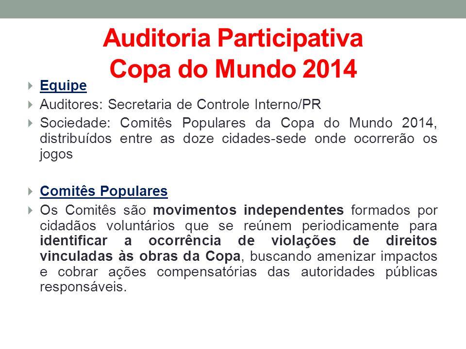 Auditoria Participativa Copa do Mundo 2014 Equipe Auditores: Secretaria de Controle Interno/PR Sociedade: Comitês Populares da Copa do Mundo 2014, dis