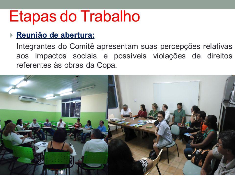 Etapas do Trabalho Reunião de abertura: Integrantes do Comitê apresentam suas percepções relativas aos impactos sociais e possíveis violações de direi