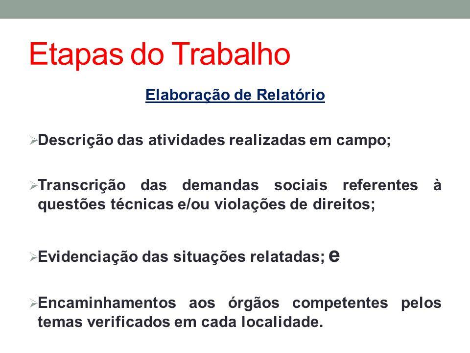 Etapas do Trabalho Elaboração de Relatório Descrição das atividades realizadas em campo; Transcrição das demandas sociais referentes à questões técnic