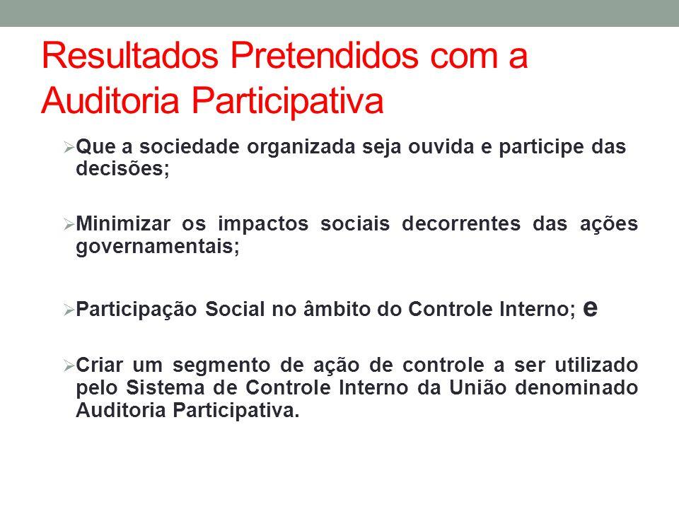 Resultados Pretendidos com a Auditoria Participativa Que a sociedade organizada seja ouvida e participe das decisões; Minimizar os impactos sociais de