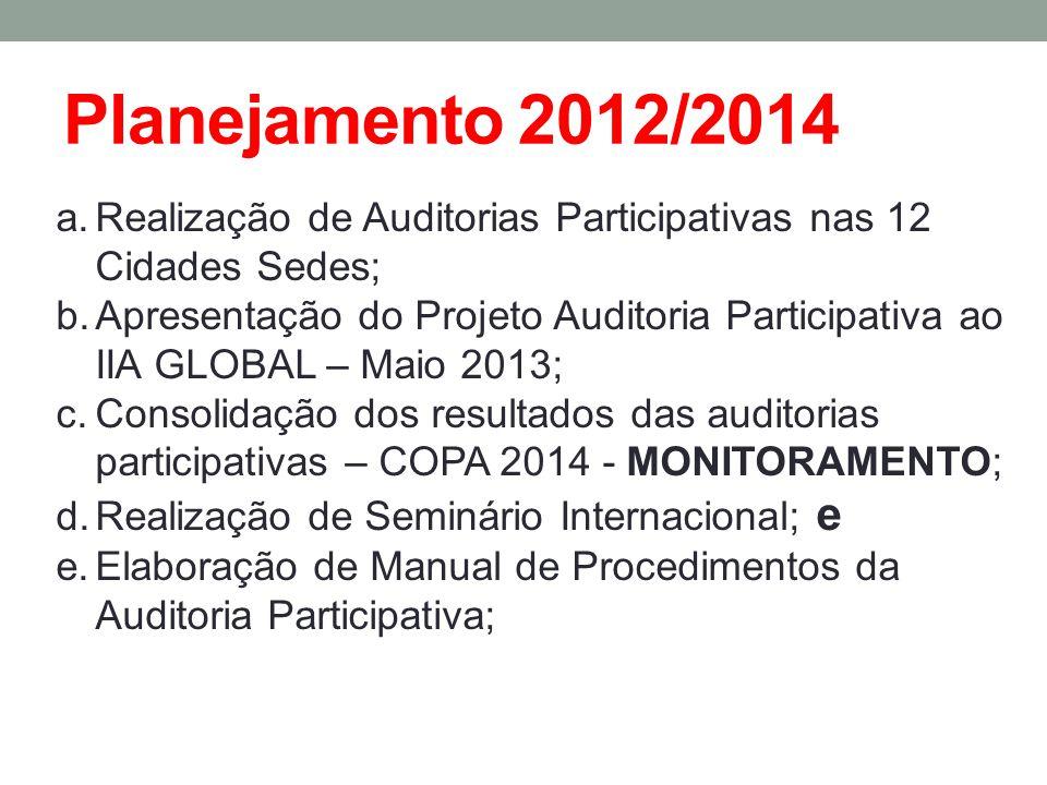 Planejamento 2012/2014 a.Realização de Auditorias Participativas nas 12 Cidades Sedes; b.Apresentação do Projeto Auditoria Participativa ao IIA GLOBAL