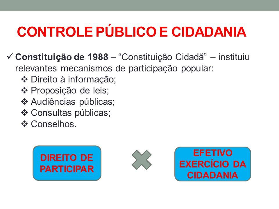 CONTROLE PÚBLICO E CIDADANIA DIREITO DE PARTICIPAR EFETIVO EXERCÍCIO DA CIDADANIA Constituição de 1988 – Constituição Cidadã – instituiu relevantes me