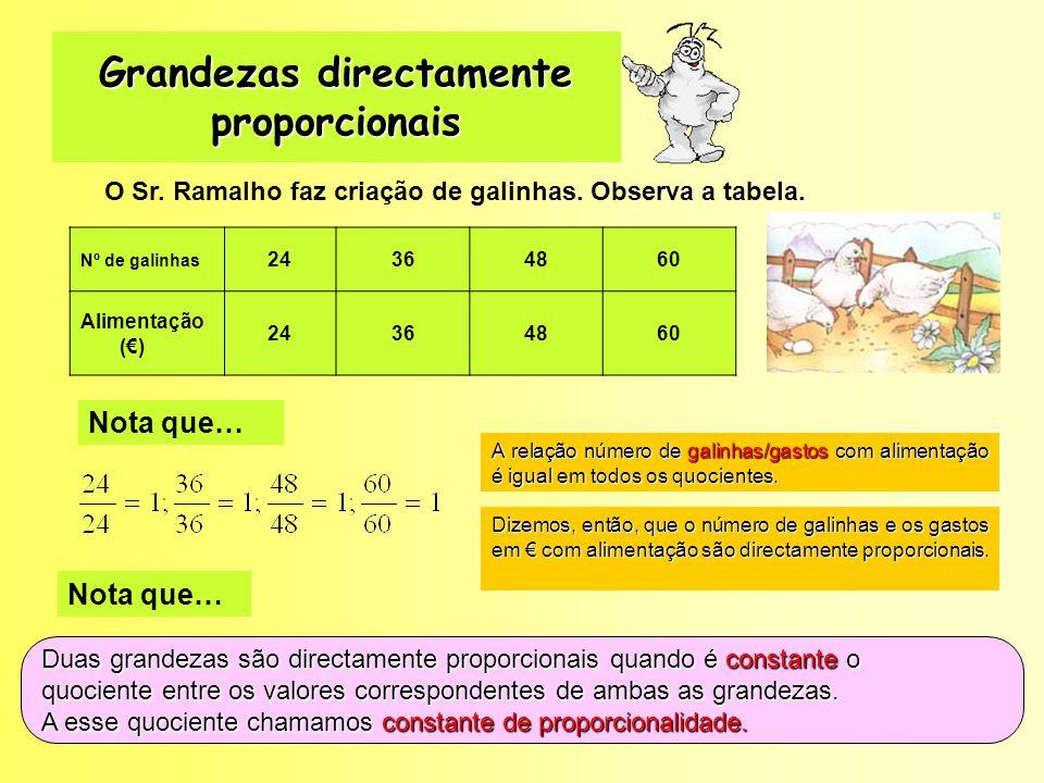 Grandezas directamente proporcionais Nº de galinhas 24364860 Alimentação () 24364860 O Sr.