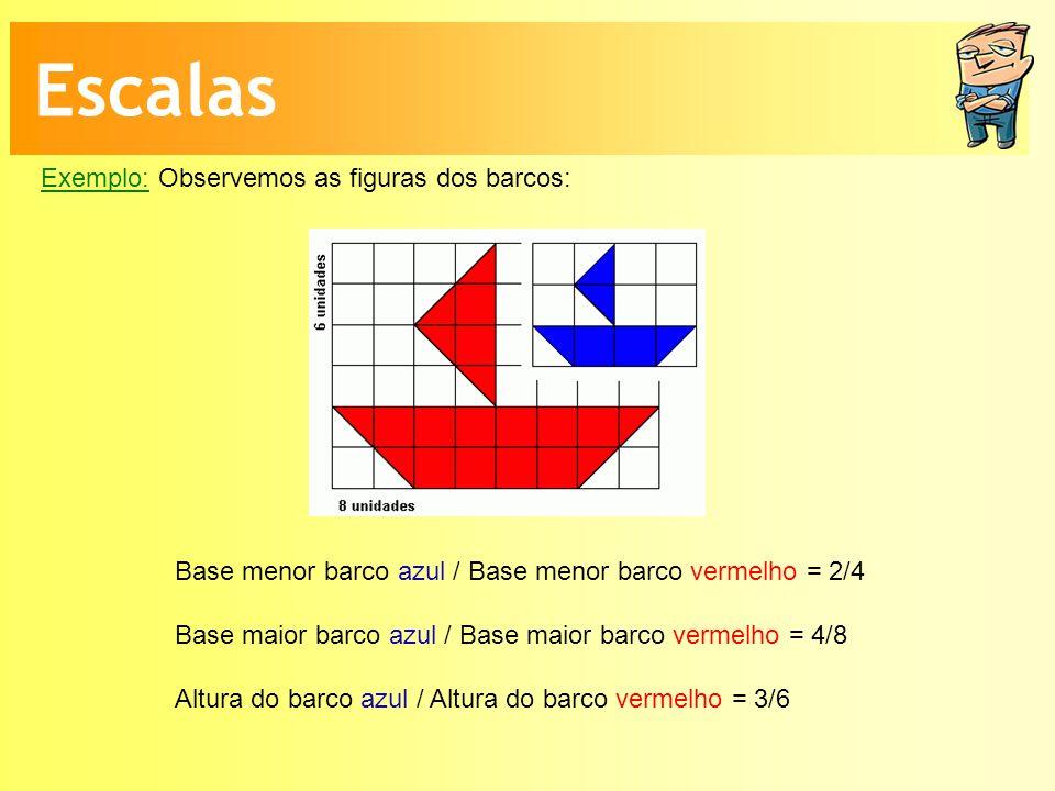 Escalas Exemplo: Observemos as figuras dos barcos: Base menor barco azul / Base menor barco vermelho = 2/4 Base maior barco azul / Base maior barco vermelho = 4/8 Altura do barco azul / Altura do barco vermelho = 3/6