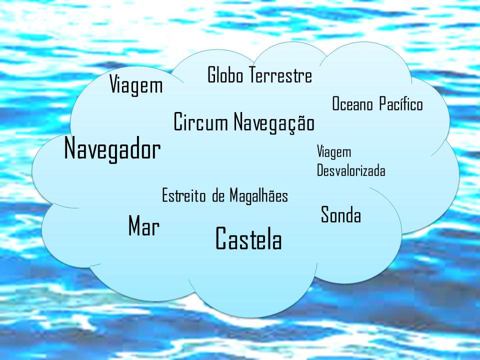 Viagem Navegador Globo Terrestre Circum Navegação Estreito de Magalhães Sonda Mar Oceano Pacífico Castela Viagem Desvalorizada