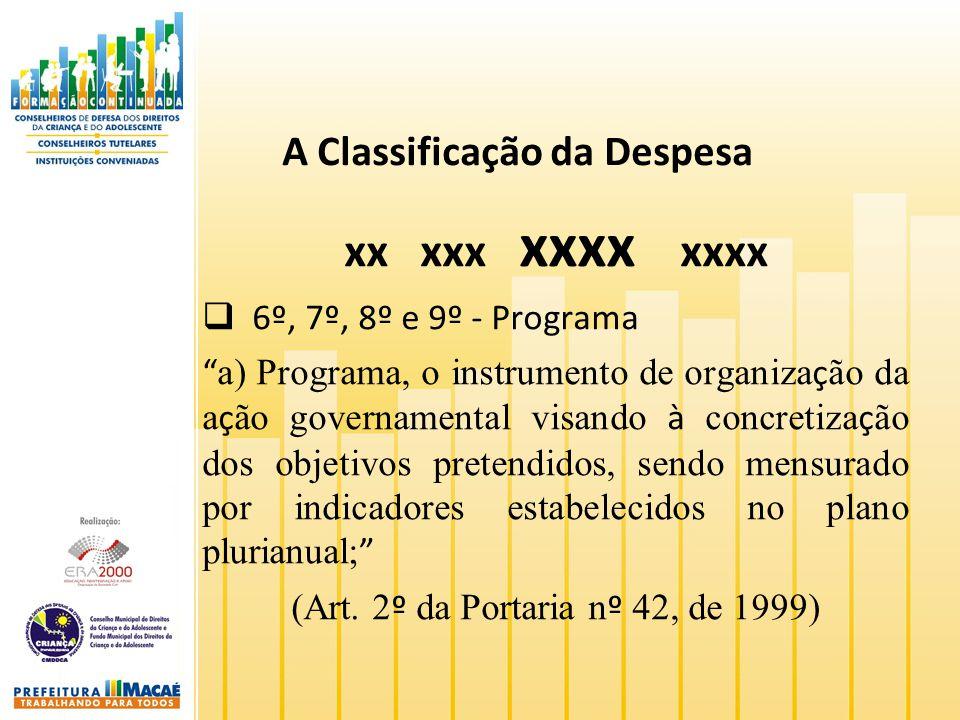 A Classificação da Despesa xx xxx xxxx xxxx 6º, 7º, 8º e 9º - Programa a) Programa, o instrumento de organiza ç ão da a ç ão governamental visando à c