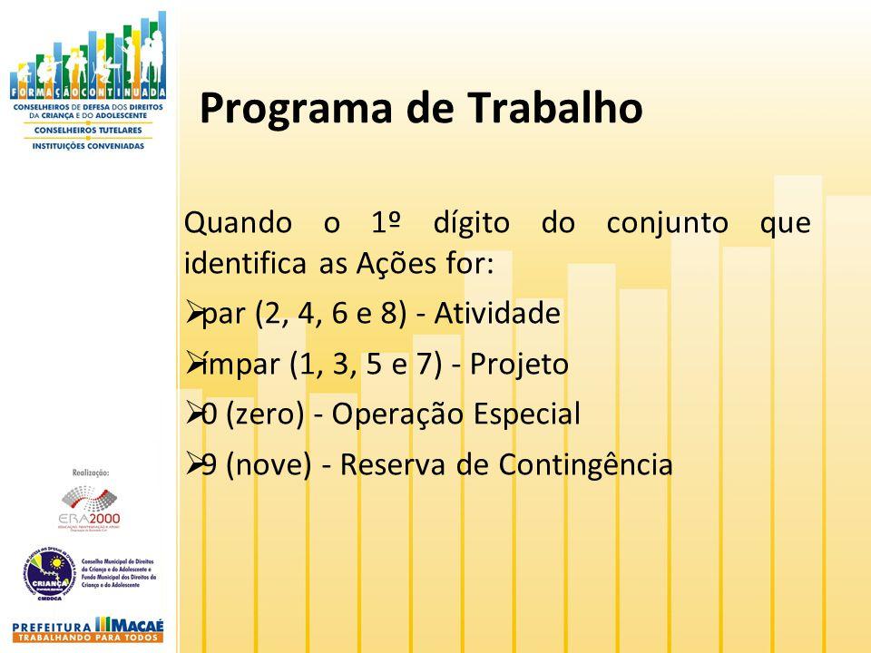 Programa de Trabalho Quando o 1º dígito do conjunto que identifica as Ações for: par (2, 4, 6 e 8) - Atividade ímpar (1, 3, 5 e 7) - Projeto 0 (zero)