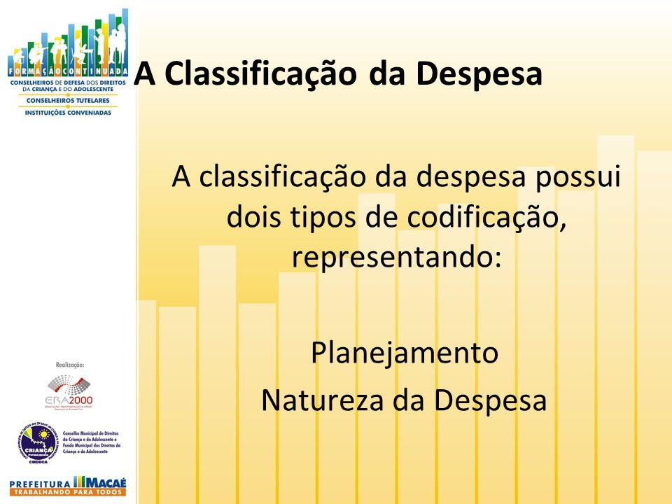 A Classificação da Despesa A classificação da despesa possui dois tipos de codificação, representando: Planejamento Natureza da Despesa