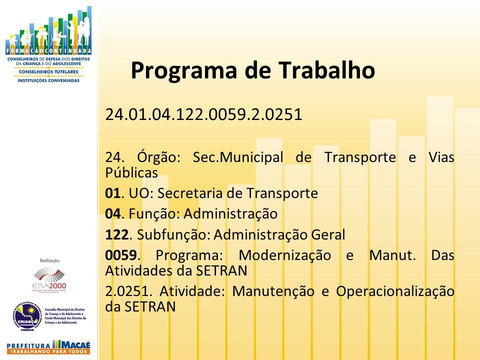 Programa de Trabalho 24.01.04.122.0059.2.0251 24. Órgão: Sec.Municipal de Transporte e Vias Públicas 01. UO: Secretaria de Transporte 04. Função: Admi
