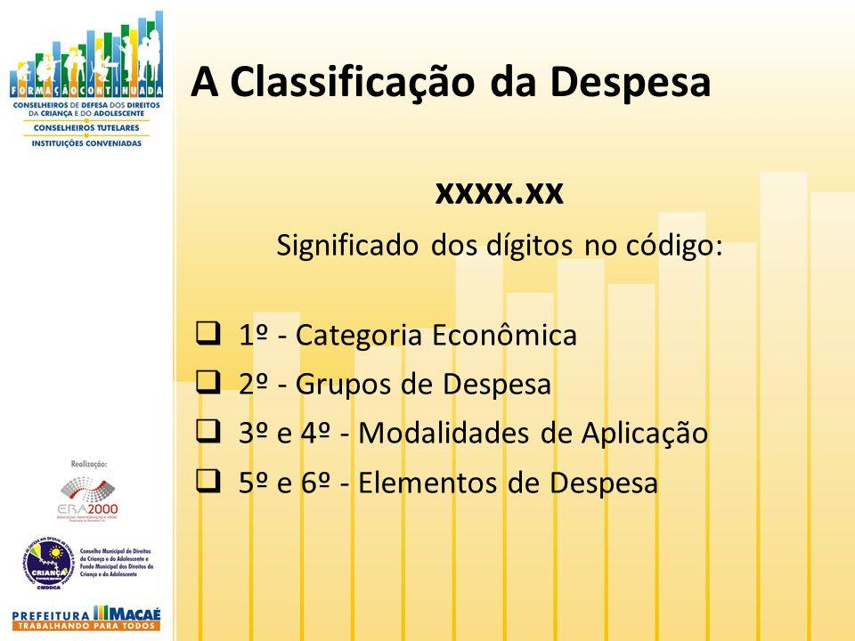 A Classificação da Despesa xxxx.xx Significado dos dígitos no código: 1º - Categoria Econômica 2º - Grupos de Despesa 3º e 4º - Modalidades de Aplicaç