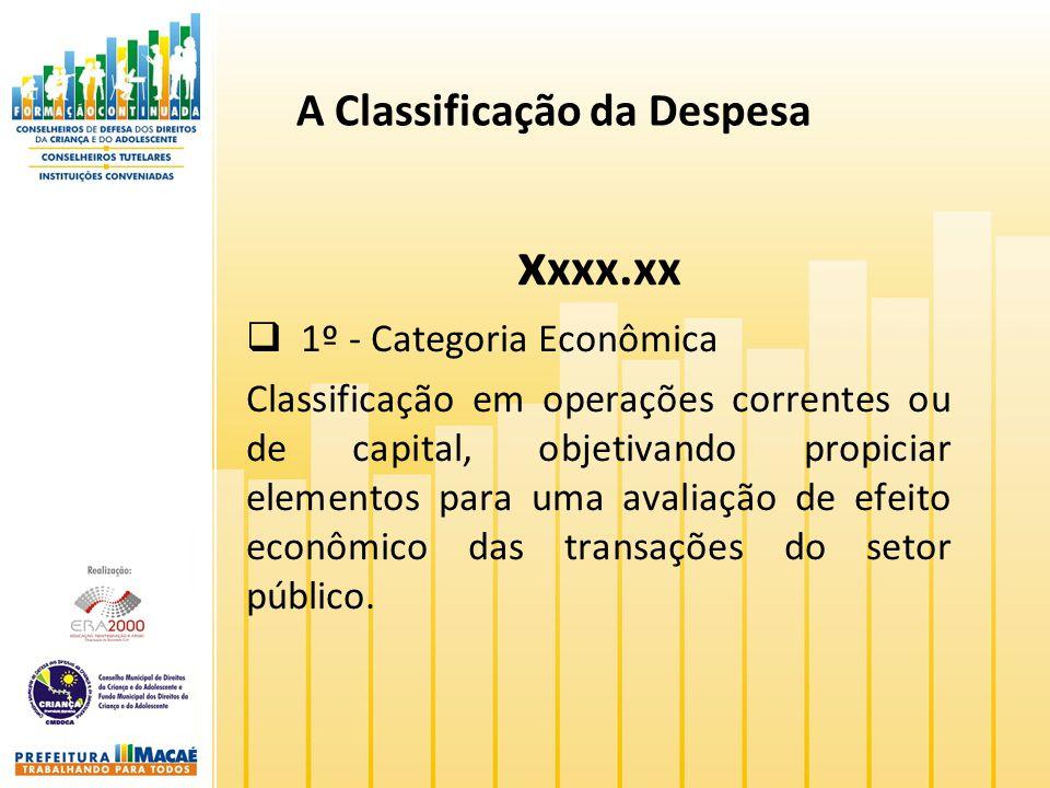 A Classificação da Despesa x xxx.xx 1º - Categoria Econômica Classificação em operações correntes ou de capital, objetivando propiciar elementos para