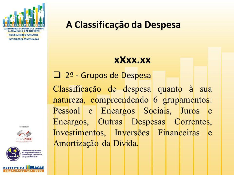 A Classificação da Despesa x x xx.xx 2º - Grupos de Despesa Classifica ç ão de despesa quanto à sua natureza, compreendendo 6 grupamentos: Pessoal e E