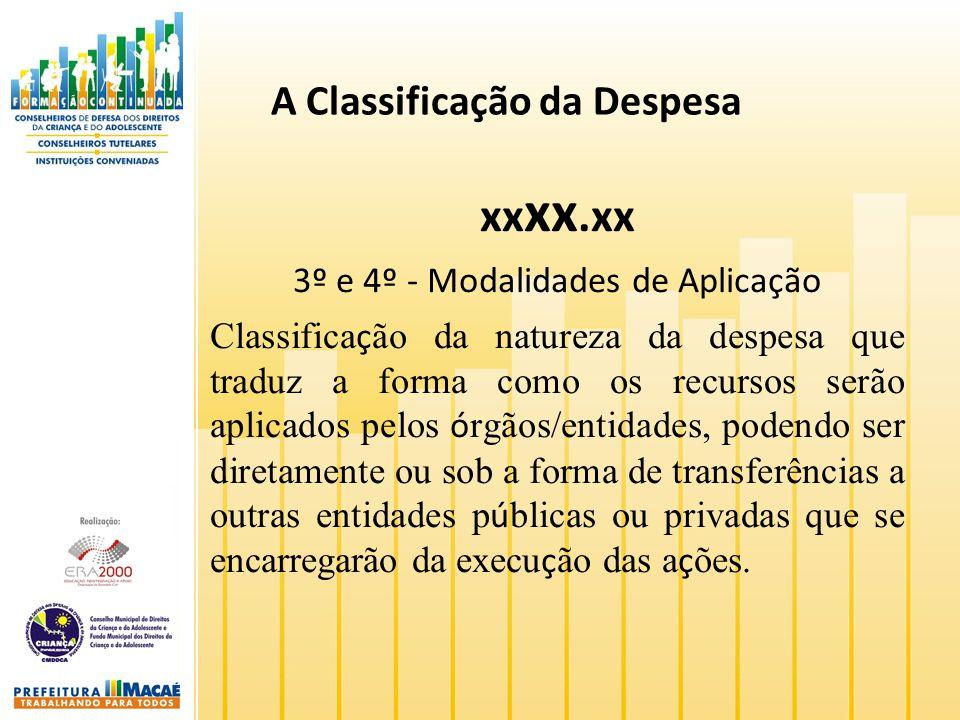 A Classificação da Despesa xx xx.xx 3º e 4º - Modalidades de Aplicação Classifica ç ão da natureza da despesa que traduz a forma como os recursos serã