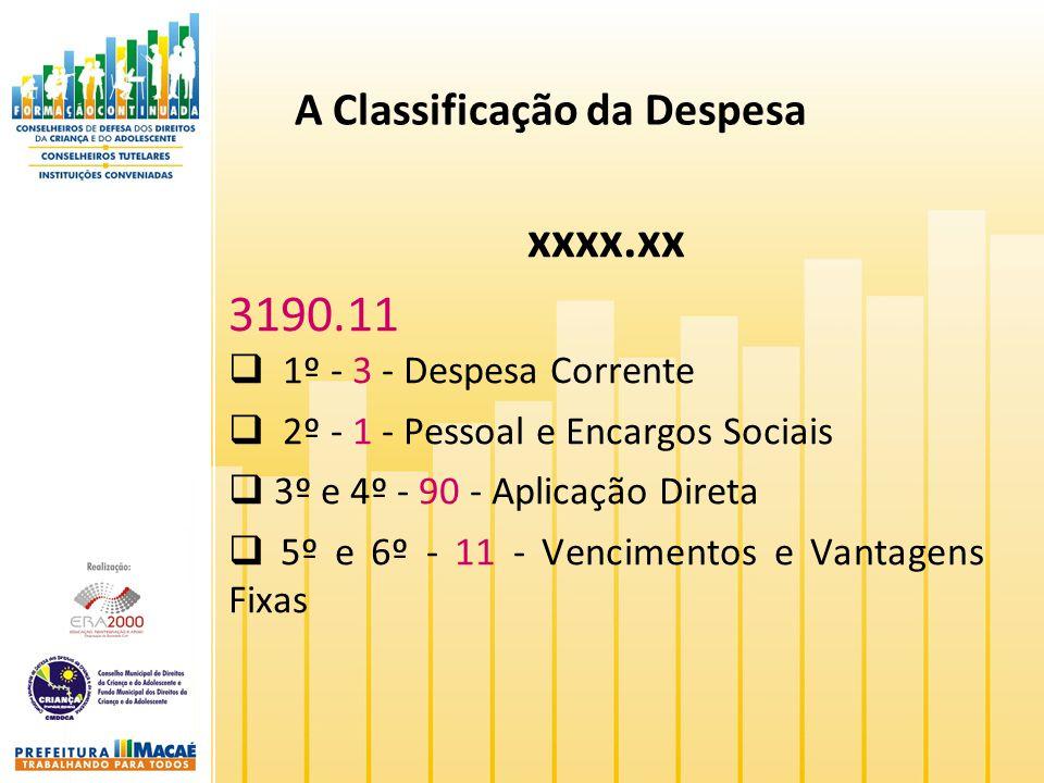 A Classificação da Despesa xxxx.xx 3190.11 1º - 3 - Despesa Corrente 2º - 1 - Pessoal e Encargos Sociais 3º e 4º - 90 - Aplicação Direta 5º e 6º - 11