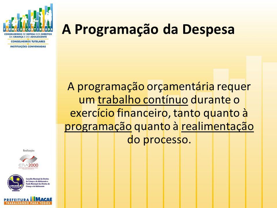 A Programação da Despesa A programação orçamentária requer um trabalho contínuo durante o exercício financeiro, tanto quanto à programação quanto à re