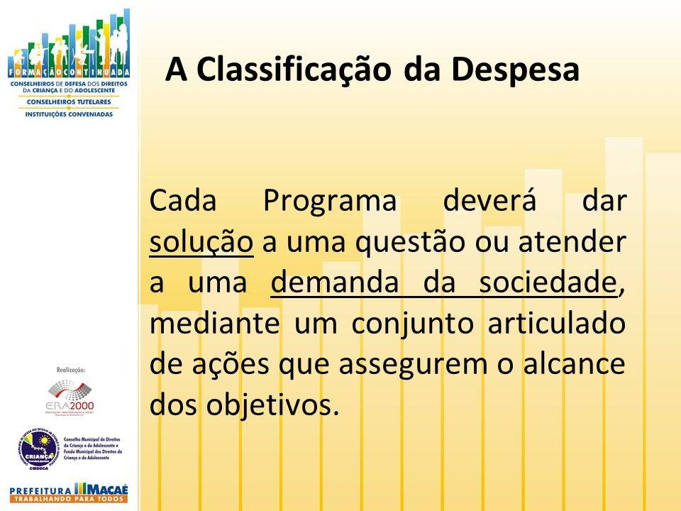 Programa de Trabalho O código completo de um programa de trabalho se obtém conjugando os códigos da classificação funcional com a classificação institucional e separando-se por um ponto essas duas classificações.