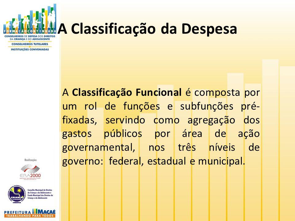 A Classificação da Despesa A Classificação Funcional é composta por um rol de funções e subfunções pré- fixadas, servindo como agregação dos gastos pú