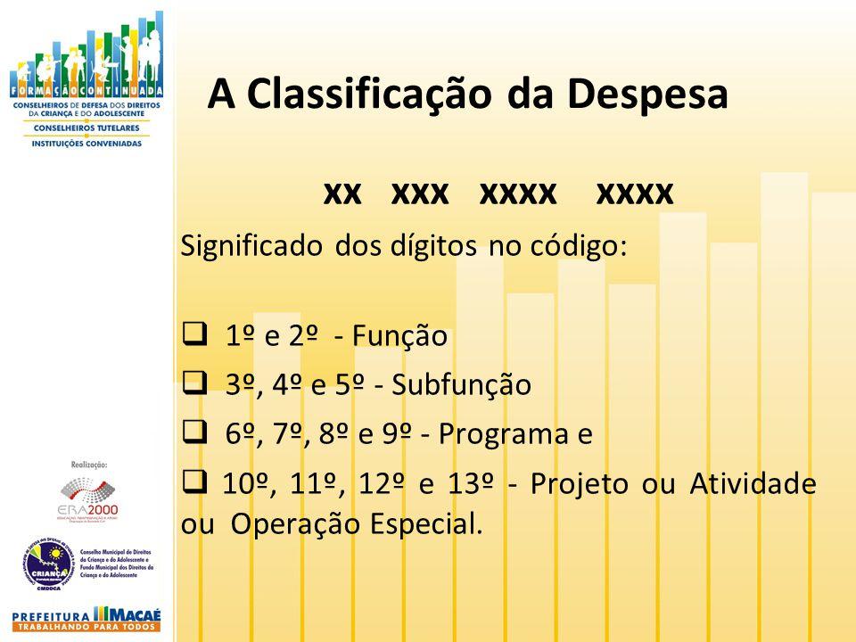 A Classificação da Despesa xx xxx xxxx xxxx Significado dos dígitos no código: 1º e 2º - Função 3º, 4º e 5º - Subfunção 6º, 7º, 8º e 9º - Programa e 1