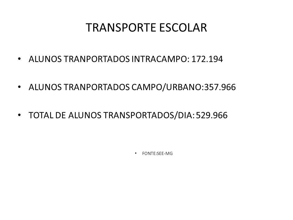 TRANSPORTE ESCOLAR ALUNOS TRANPORTADOS INTRACAMPO: 172.194 ALUNOS TRANPORTADOS CAMPO/URBANO:357.966 TOTAL DE ALUNOS TRANSPORTADOS/DIA: 529.966 FONTE:SEE-MG
