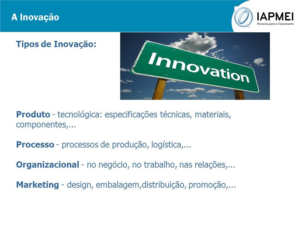A Inovação Tipos de Inovação: Produto - tecnológica: especificações técnicas, materiais, componentes,... Processo - processos de produção, logística,.