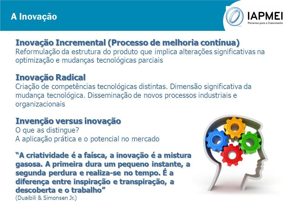 A Inovação Inovação Incremental (Processo de melhoria contínua) Inovação Incremental (Processo de melhoria contínua) Reformulação da estrutura do prod