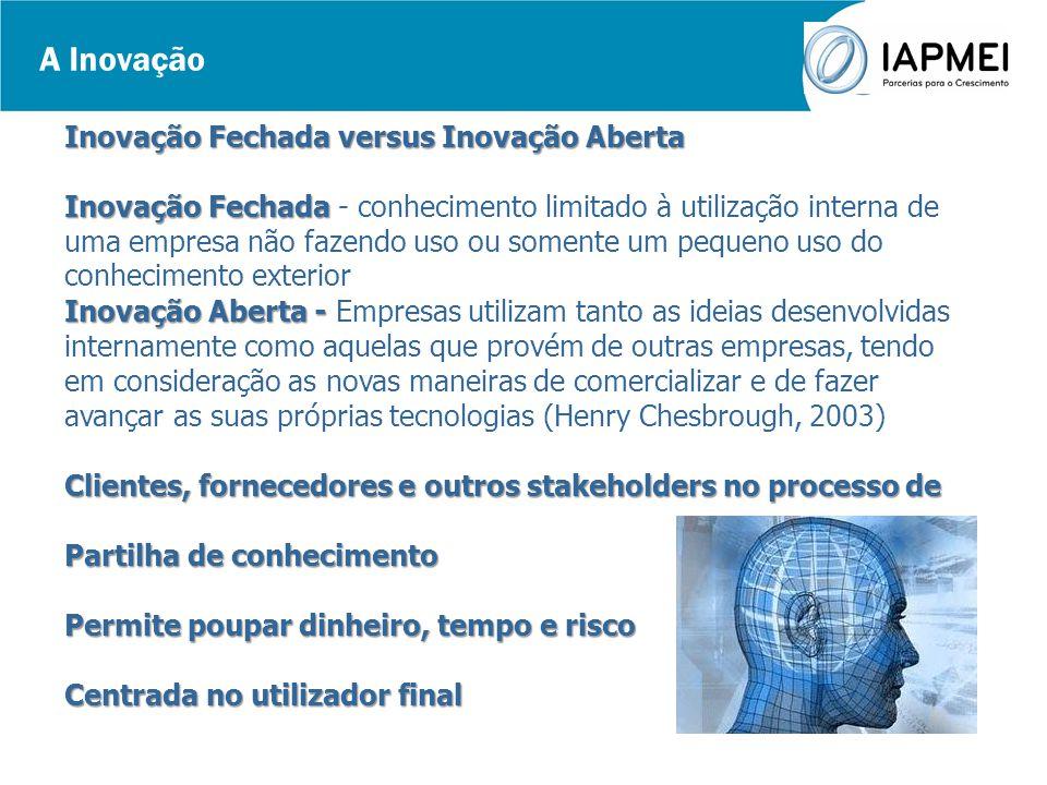 A Inovação Inovação Fechada versus Inovação Aberta Inovação Fechada Inovação Fechada - conhecimento limitado à utilização interna de uma empresa não f